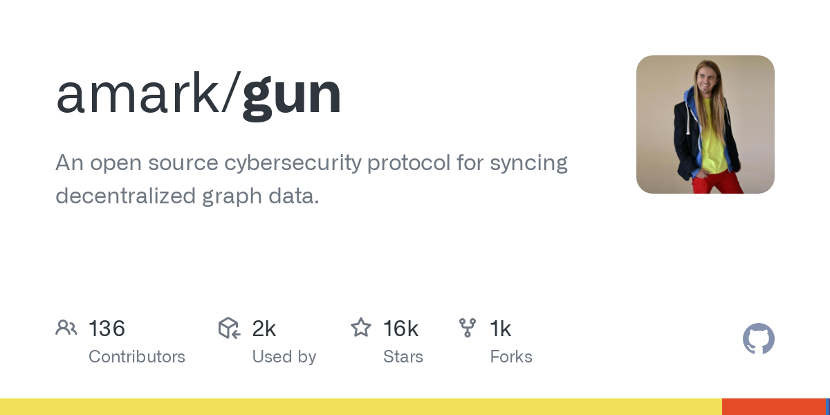 Decentralized alternatives to Zoom, Reddit, Slack, YouTube, Wikipedia, etc. have already pushed terabytes of daily P2P traffic on GUN. We are a friend