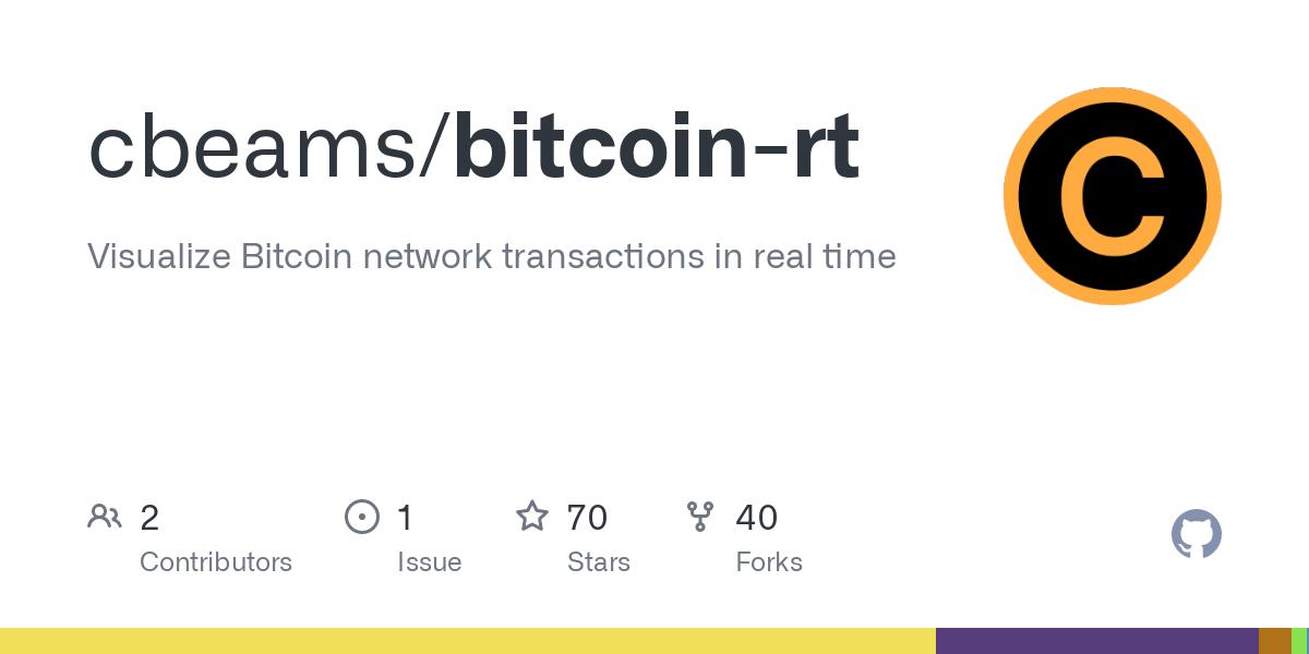 rt bitcoin)