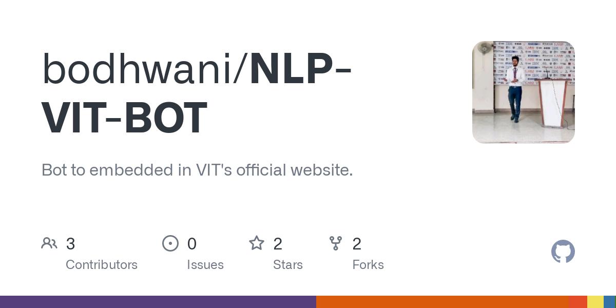 Nlp Vit Bot Slangs Csv At Master Bodhwani Nlp Vit Bot Github