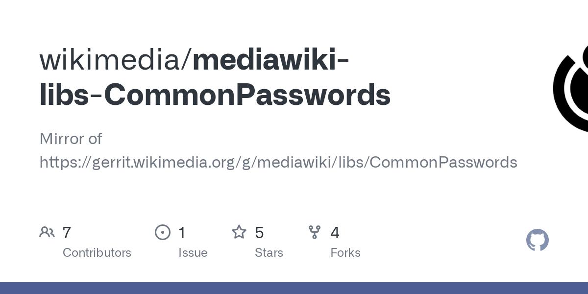 Amateur facials com 2006 passwords