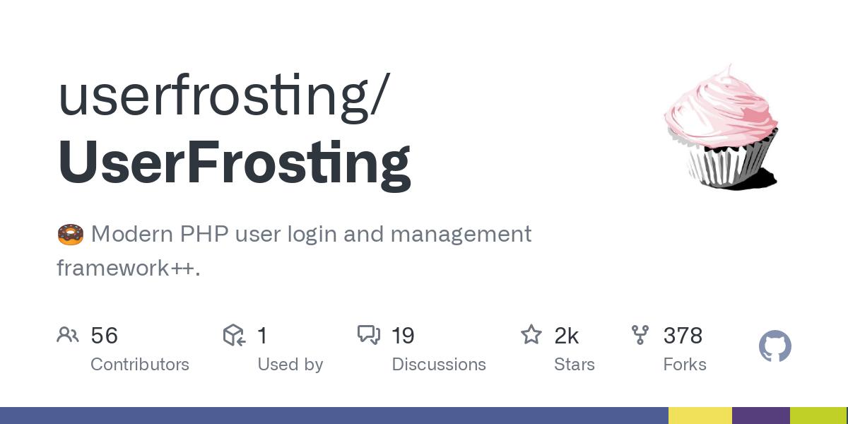 User login framework php The Most