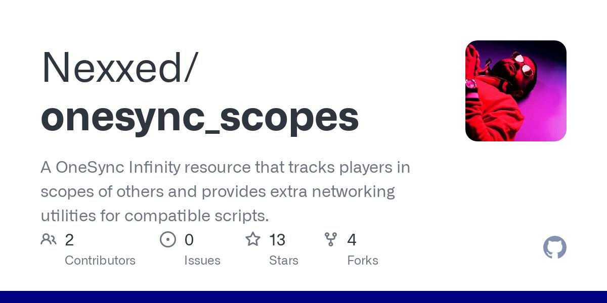 onesync scopes