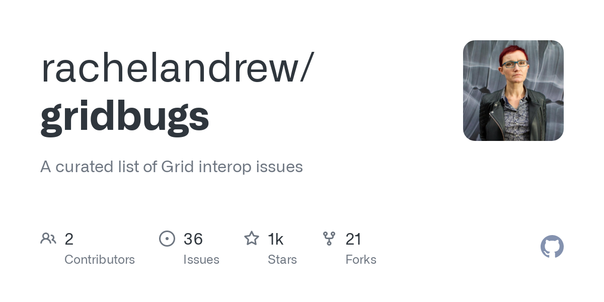 rachelandrew/gridbugs: A curated list of Grid interop issues