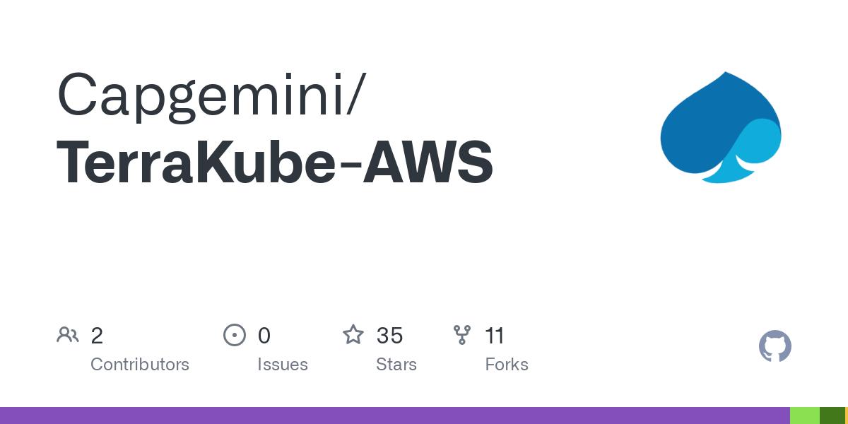 GitHub - Capgemini/TerraKube-AWS