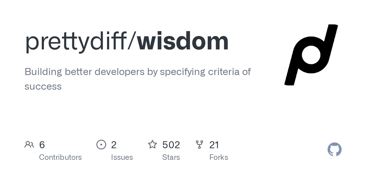 prettydiff/wisdom: Building better developers by specifying criteria of success