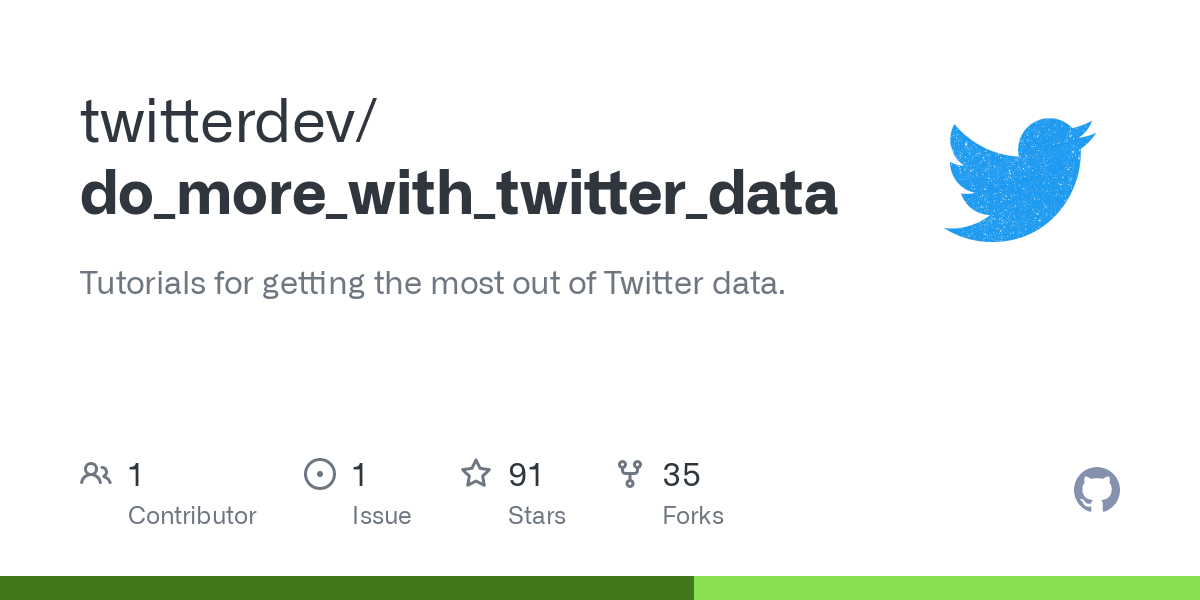 Do More With Twitter Data Kmeans Bokeh Html At Master Twitterdev Do More With Twitter Data Github
