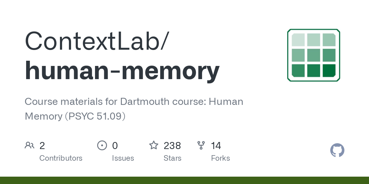 Welcome!  This repository contains course materials for the Dartmouth undergraduate course Human Memory (PSYC 51.09).  The syllabus may be found here.