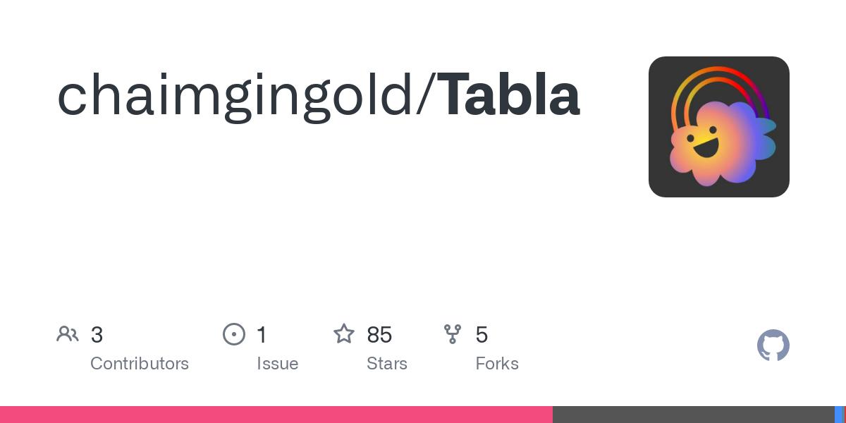 GitHub - chaimgingold/Tabla