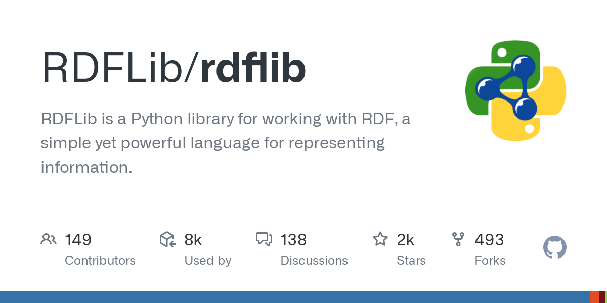 See https://rdflib.readthedocs.io for our documentation built from the code. Note that there are latest, stable 5.0.0 and 4.2.2 documentation versions